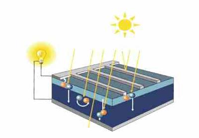 funzionamento impianto fotovoltaico